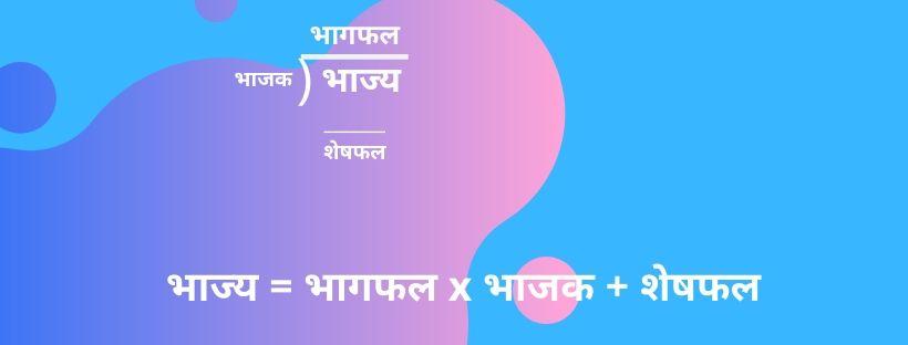bhajakta ke niyam hindi me  bhajya = bhagphal x bhajak + sheshaphal